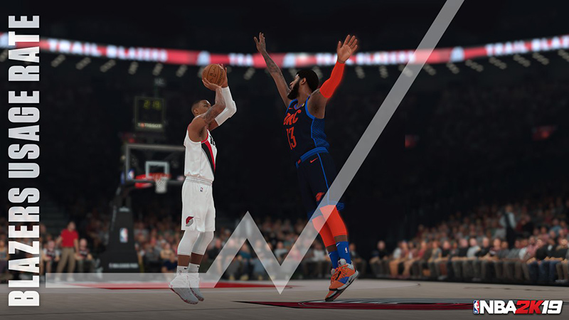 More NBA 2K19 Players Using Trailblazers After Stunning Real-Life Win